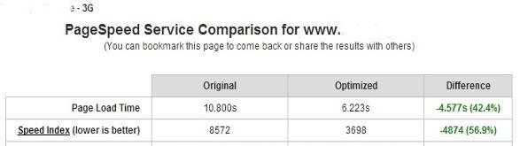 obrazek - optymalizacja dla urządzeń mobilnych