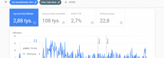 Nowa wersja Google Search Console (beta)